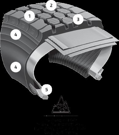 Características de la cubierta -Firestone FD692
