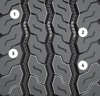 Tread Features