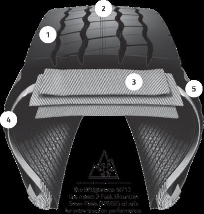 Cubierta del neumático Bridgestone M713 Ecopia